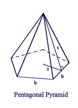 Surface Area of a Pentagonal Pyramid Formula