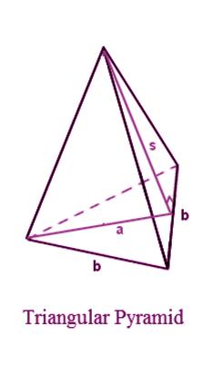 Surface Area of a Triangular Pyramid Formula