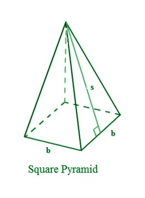 Surface Area of a Square Pyramid Formula
