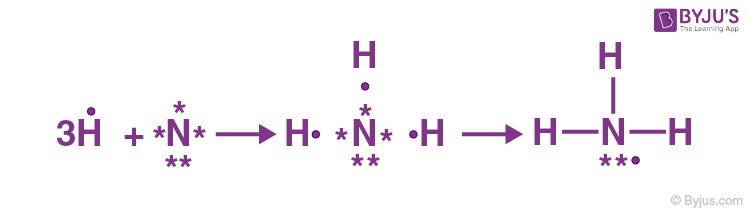 Lewis Structure of NH3