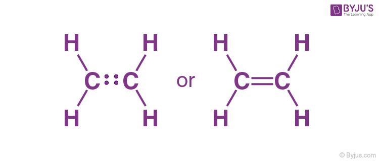 Covalent Bonding in Ethylene Molecule