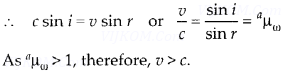NCERT Solutions for Class 12 Physics Chapter 10 Wave Optics 18