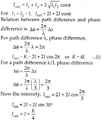 CoolGyan class 12 physics Chapter 10 Wave Optics 5