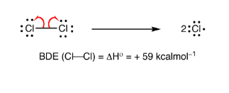 Bond Dissociation Enthalpy - Definition and Detailed ...