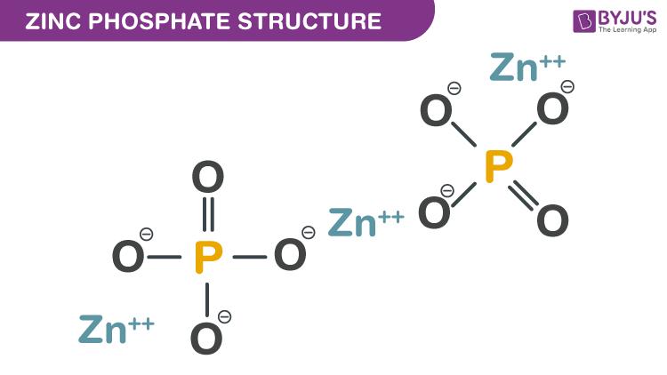 Zinc phosphate structure