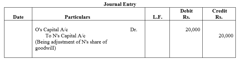 TS Grewal Accountancy Class 12 Solutions Chapter 5 Retirement - Death of a Partner image - 34